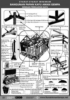 Building Earthquake Safe Homes with Wood Fact Sheet